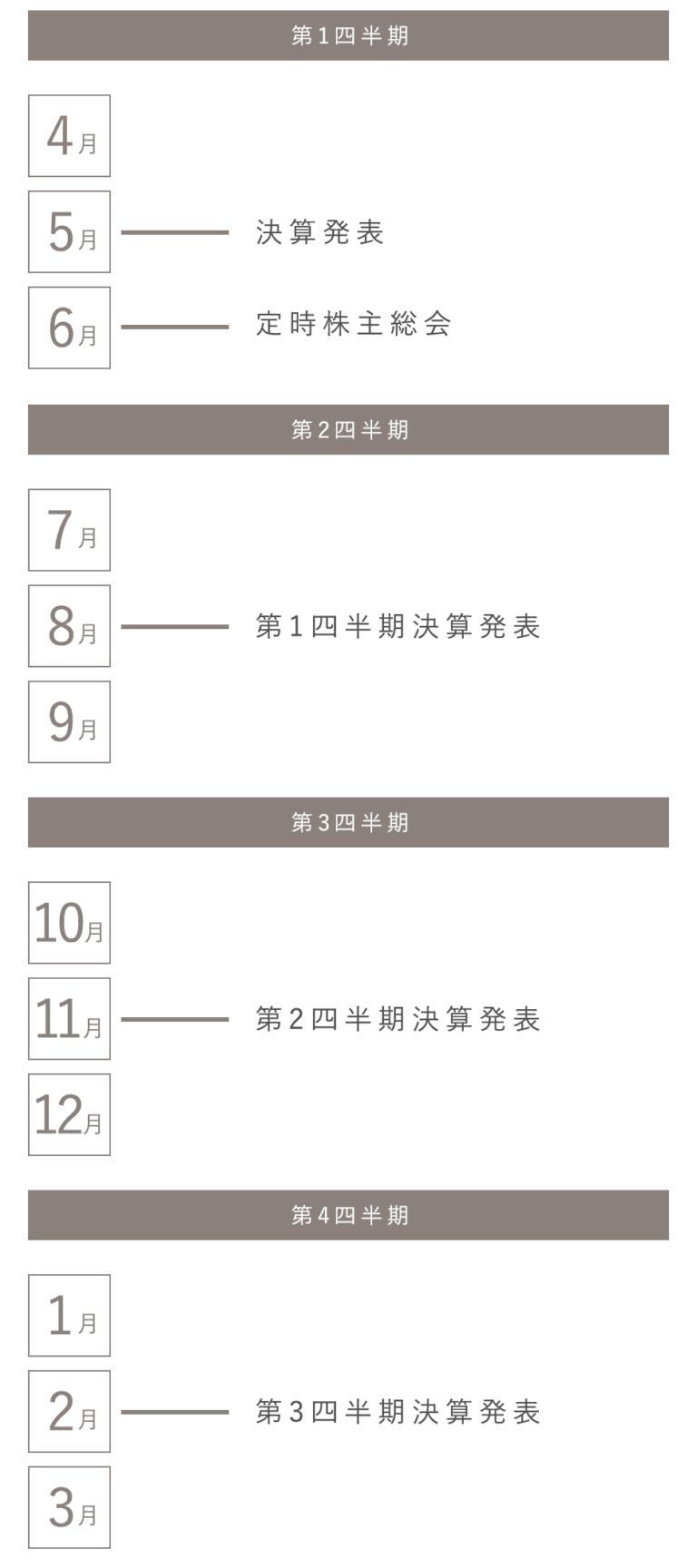 ASJ の IRカレンダー